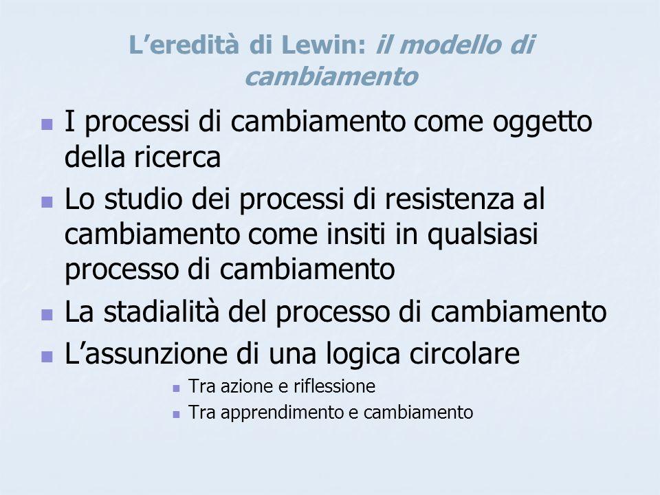 L'eredità di Lewin: il modello di cambiamento I processi di cambiamento come oggetto della ricerca Lo studio dei processi di resistenza al cambiamento come insiti in qualsiasi processo di cambiamento La stadialità del processo di cambiamento L'assunzione di una logica circolare Tra azione e riflessione Tra apprendimento e cambiamento