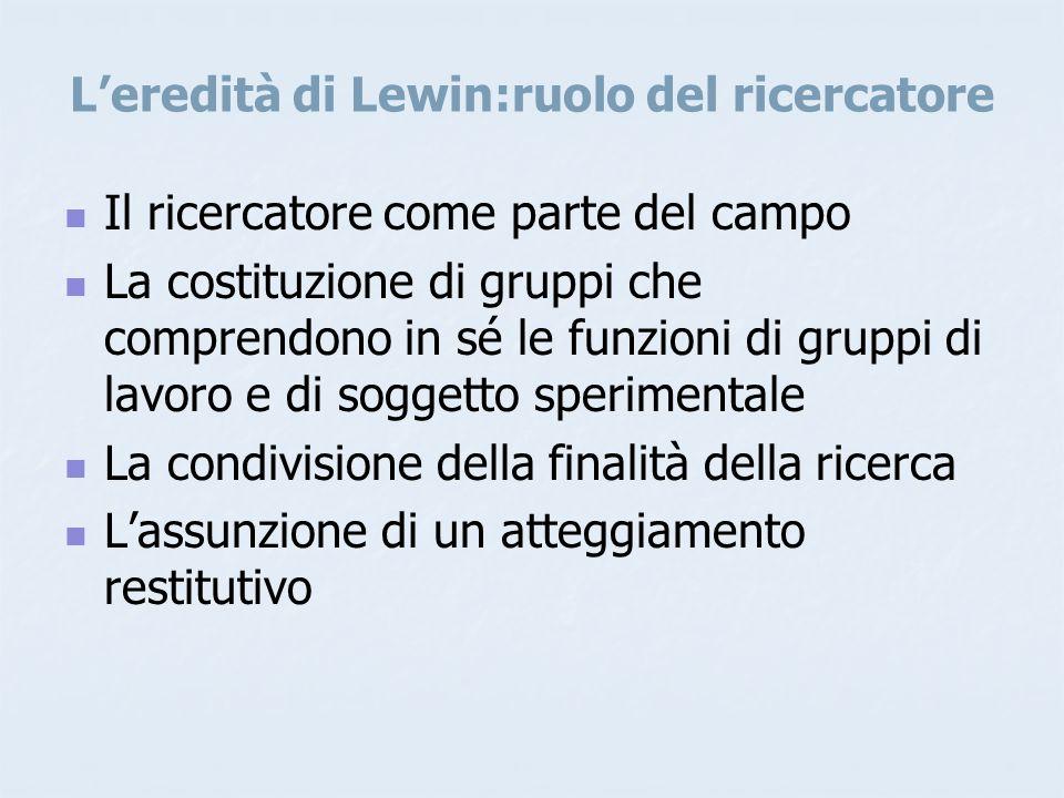L'eredità di Lewin:ruolo del ricercatore Il ricercatore come parte del campo La costituzione di gruppi che comprendono in sé le funzioni di gruppi di lavoro e di soggetto sperimentale La condivisione della finalità della ricerca L'assunzione di un atteggiamento restitutivo