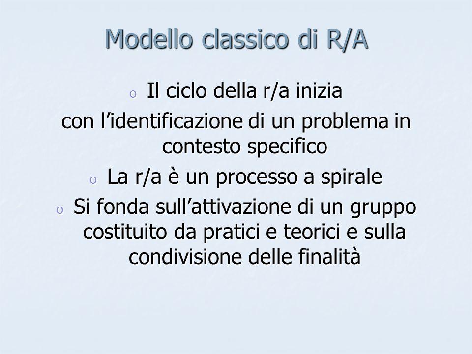 Modello classico di R/A o Il ciclo della r/a inizia con l'identificazione di un problema in contesto specifico o La r/a è un processo a spirale o Si fonda sull'attivazione di un gruppo costituito da pratici e teorici e sulla condivisione delle finalità