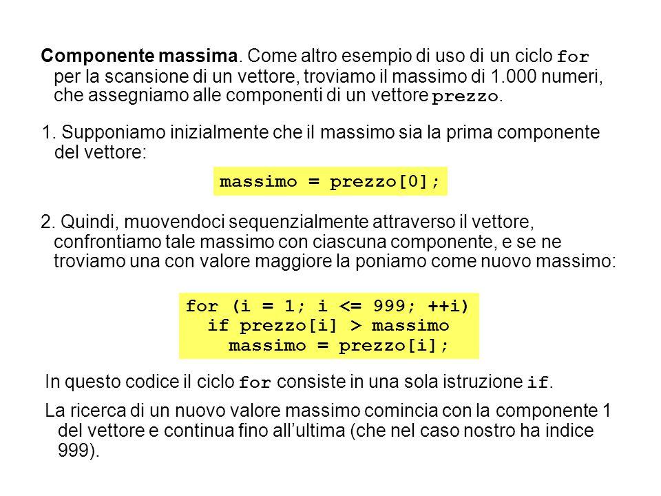 In questo codice il ciclo for consiste in una sola istruzione if. La ricerca di un nuovo valore massimo comincia con la componente 1 del vettore e con