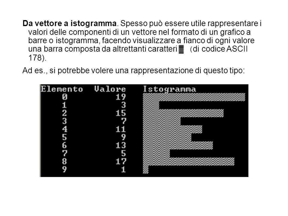 Da vettore a istogramma. Spesso può essere utile rappresentare i valori delle componenti di un vettore nel formato di un grafico a barre o istogramma,