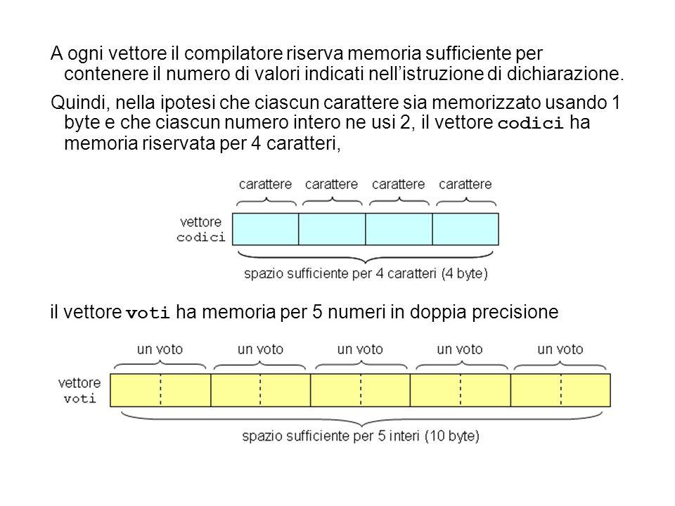 #include void main(void) { int i, voti[5]; for (i = 0; i <=4; ++i) { printf( Scrivi un voto: ); scanf( %d , &voti[i]); } for (i = 0; i <= 4; ++i) printf( \nIl voto n° %d è %d , i, voti[i]); } Il programma seguente illustra queste tecniche d'ingresso e uscita usando un vettore di nome voti, definito per memorizzare 5 numeri interi.