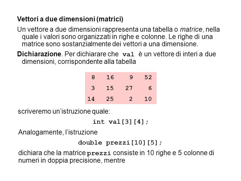 Vettori a due dimensioni (matrici) Un vettore a due dimensioni rappresenta una tabella o matrice, nella quale i valori sono organizzati in righe e col