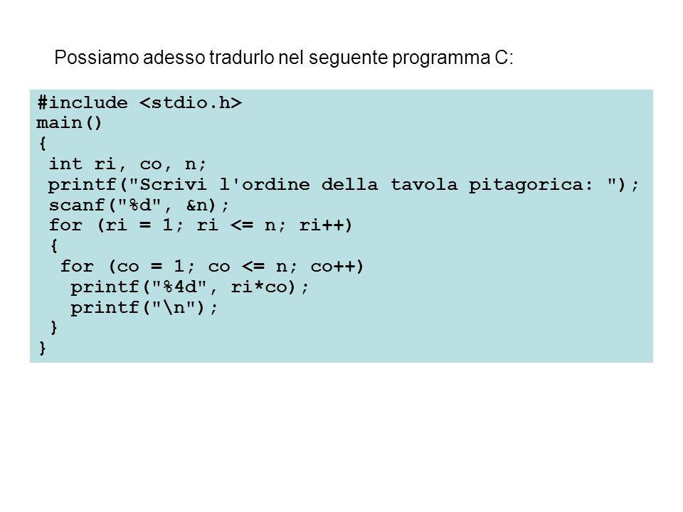 Possiamo adesso tradurlo nel seguente programma C: #include main() { int ri, co, n; printf(