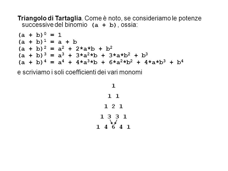 Triangolo di Tartaglia. Come è noto, se consideriamo le potenze successive del binomio (a + b), ossia: (a + b) 0 = 1 (a + b) 1 = a + b (a + b) 2 = a 2