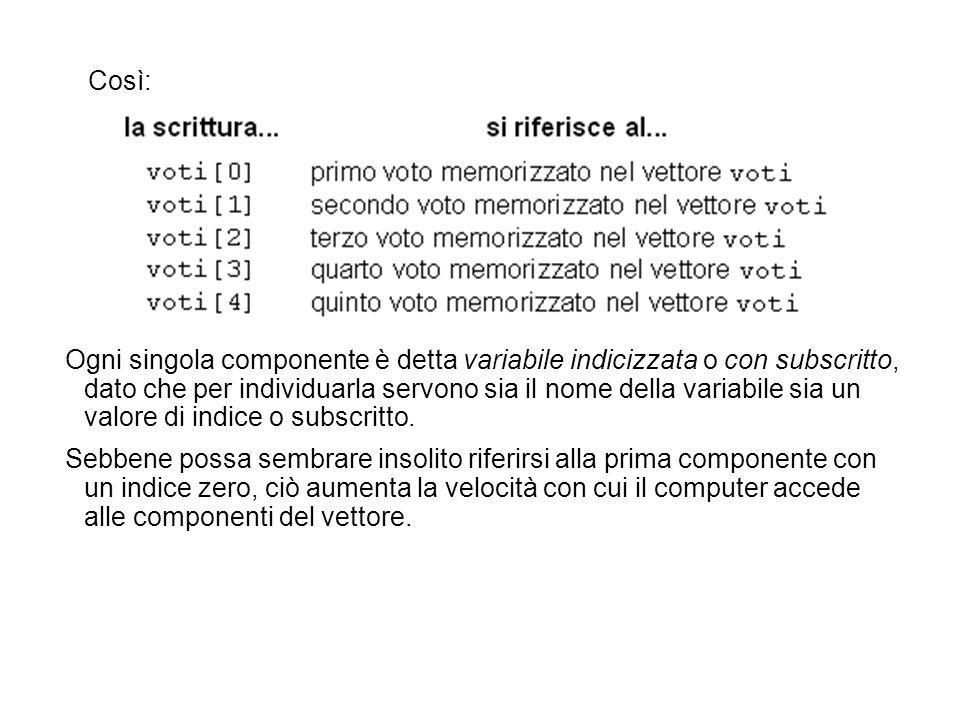 Ogni singola componente è detta variabile indicizzata o con subscritto, dato che per individuarla servono sia il nome della variabile sia un valore di