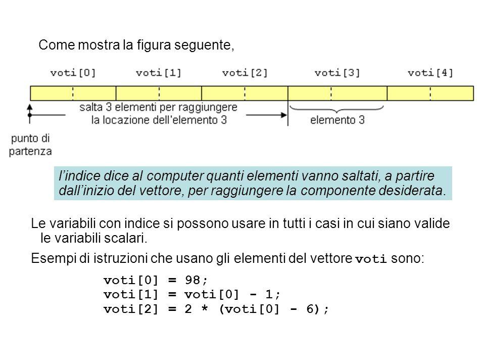 voti[i]; voti[2*i]; voti[j-i]; Un vantaggio di usare come indici espressioni intere è che ciò consente di muoversi sequenzialmente attraverso un vettore con un ciclo for.