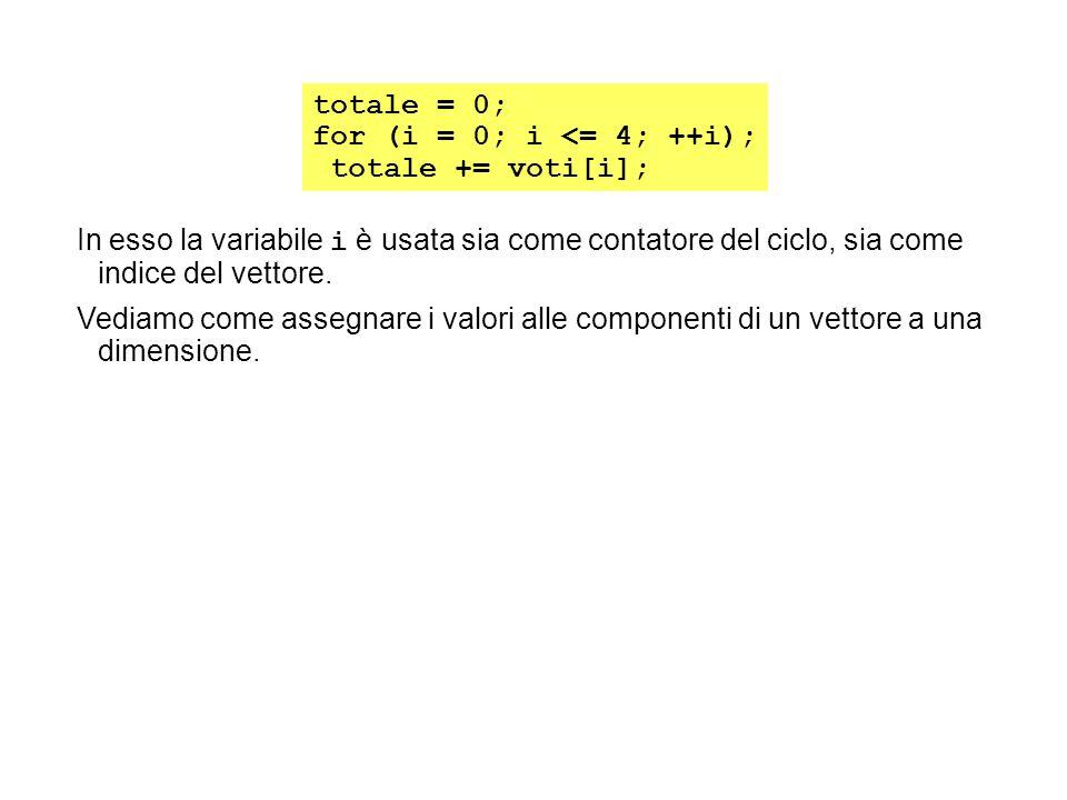 In esso la variabile i è usata sia come contatore del ciclo, sia come indice del vettore. Vediamo come assegnare i valori alle componenti di un vettor