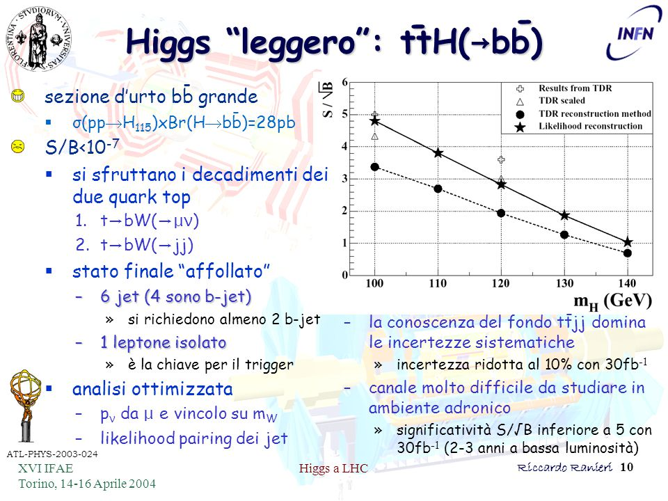 "XVI IFAE Torino, 14-16 Aprile 2004 Higgs a LHCRiccardo Ranieri 10 Higgs ""leggero"": ttH( → bb) sezione d'urto bb grande  σ(pp  H 115 )xBr(H  bb)=28p"