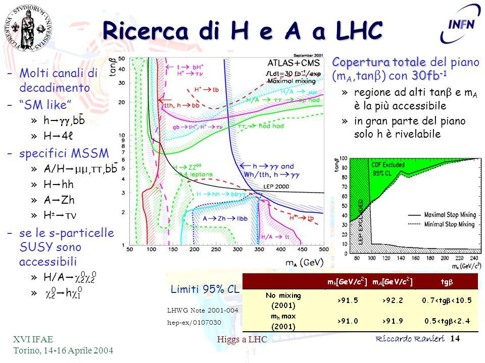 XVI IFAE Torino, 14-16 Aprile 2004 Higgs a LHCRiccardo Ranieri 14 –Copertura totale 30fb -1 –Copertura totale del piano (m A,tan β ) con 30fb -1 »regione ad alti tan β e m A è la più accessibile »in gran parte del piano solo h è rivelabile Ricerca di H e A a LHC - - 0 0 0 0 LHWG Note 2001-004 hep-ex/0107030 –Molti canali di decadimento – SM like »h → ,bb »H → 4ℓ –specifici MSSM »A/H →μμ, ττ,bb »H → hh »A → Zh »H ± →τν –se le s-particelle SUSY sono accessibili »H/A →  2  2 »  2 → h  1 Limiti 95% CL