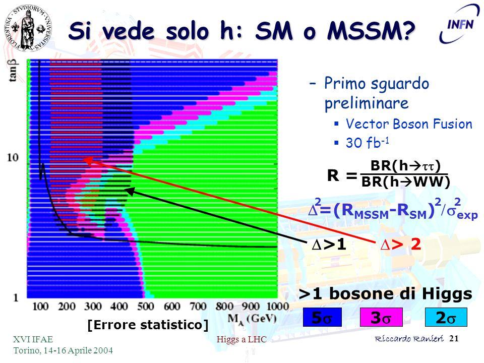XVI IFAE Torino, 14-16 Aprile 2004 Higgs a LHCRiccardo Ranieri 21 553322 Si vede solo h: SM o MSSM? –Primo sguardo preliminare  Vector Boson Fu