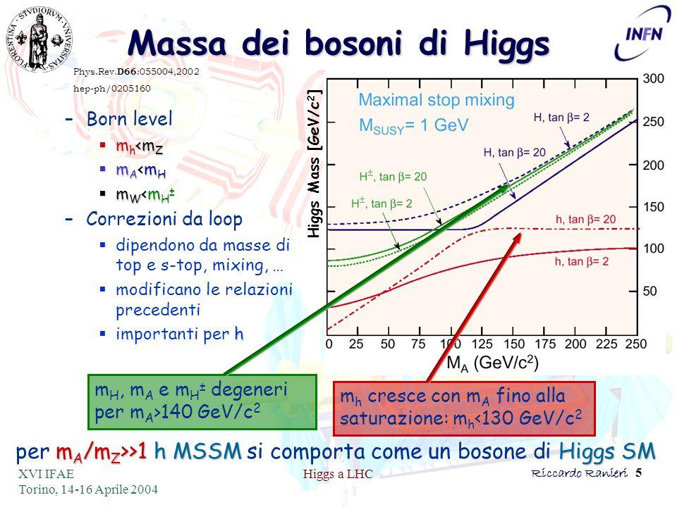 XVI IFAE Torino, 14-16 Aprile 2004 Higgs a LHCRiccardo Ranieri 5 Massa dei bosoni di Higgs –Born level  m h <m Z  m A <m H  m W <m H ± –Correzioni da loop  dipendono da masse di top e s-top, mixing, …  modificano le relazioni precedenti h  importanti per h Phys.Rev.
