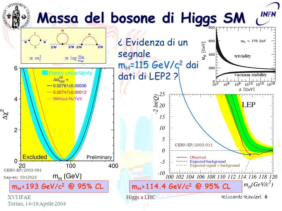 XVI IFAE Torino, 14-16 Aprile 2004 Higgs a LHCRiccardo Ranieri 17 Ricerca di H ±  m H ± <m t –ricerca in eventi tt »leptone da quark top »τ da H ± →τν τ –eccesso di τ in eventi tt »la massa di H ± non può essere ricostruita  m H ± >m t –produzione associata con top »gb → tH ± ( →τν τ,tb) –fondo tt e Wt »stati finali con leptoni τ CMS NOTE 2000/039 CMS NOTE 2000/045 CMS NOTE 2002-024 - - -
