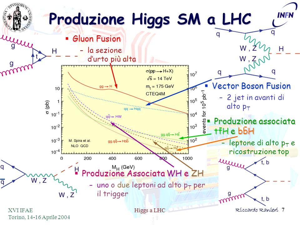 XVI IFAE Torino, 14-16 Aprile 2004 Higgs a LHCRiccardo Ranieri 7 Produzione Higgs SM a LHC  Gluon Fusion –la sezione d'urto più alta  Vector Boson Fusion –2 jet in avanti di alto p T  Produzione Associata WH e ZH –uno o due leptoni ad alto p T per il trigger  Produzione associata ttH e bbH –leptone di alto p T e ricostruzione top- -