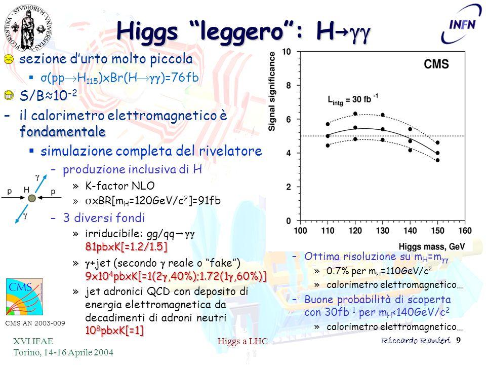 XVI IFAE Torino, 14-16 Aprile 2004 Higgs a LHCRiccardo Ranieri 9 Higgs leggero : H →  sezione d'urto molto piccola  σ(pp  H 115 )xBr(H  )=76fb S/B≈10 -2 fondamentale –il calorimetro elettromagnetico è fondamentale  simulazione completa del rivelatore –produzione inclusiva di H »K-factor NLO »σ xBR[m H =120GeV/c 2 ]=91fb –3 diversi fondi 81pbxK[=1.2/1.5] »irriducibile: gg/qq →  81pbxK[=1.2/1.5] 9x10 4 pbxK[=1(2 ,40%);1.72(1 ,60%)] »  +jet (secondo  reale o fake ) 9x10 4 pbxK[=1(2 ,40%);1.72(1 ,60%)] 10 8 pbxK[=1] »jet adronici QCD con deposito di energia elettromagnetica da decadimenti di adroni neutri 10 8 pbxK[=1] CMS AN 2003-009 –Ottima risoluzione su m H =m  »0.7% per m H =110GeV/c 2 »calorimetro elettromagnetico… –Buone probabilità di scoperta con 30fb -1 per m H <140GeV/c 2 »calorimetro elettromagnetico…