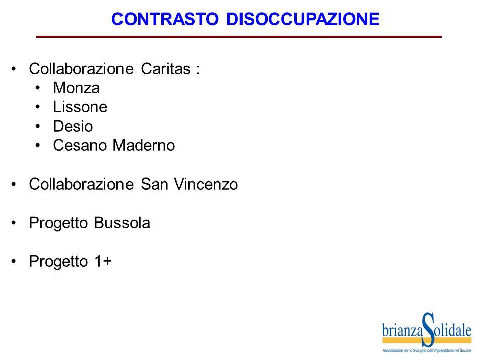 CONTRASTO DISOCCUPAZIONE Collaborazione Caritas : Monza Lissone Desio Cesano Maderno Collaborazione San Vincenzo Progetto Bussola Progetto 1+