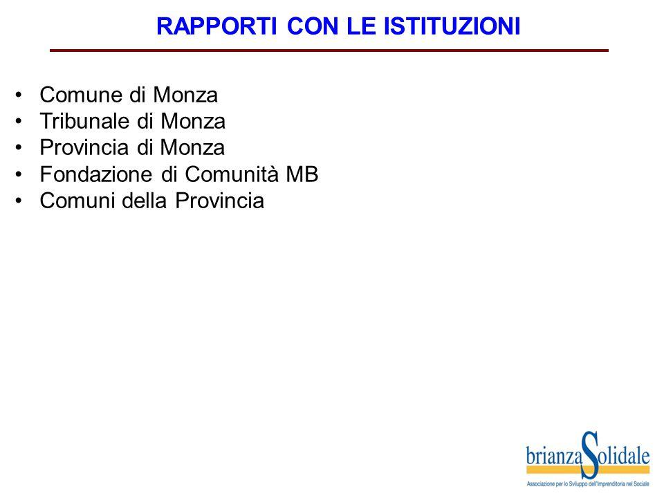 RAPPORTI CON LE ISTITUZIONI Comune di Monza Tribunale di Monza Provincia di Monza Fondazione di Comunità MB Comuni della Provincia