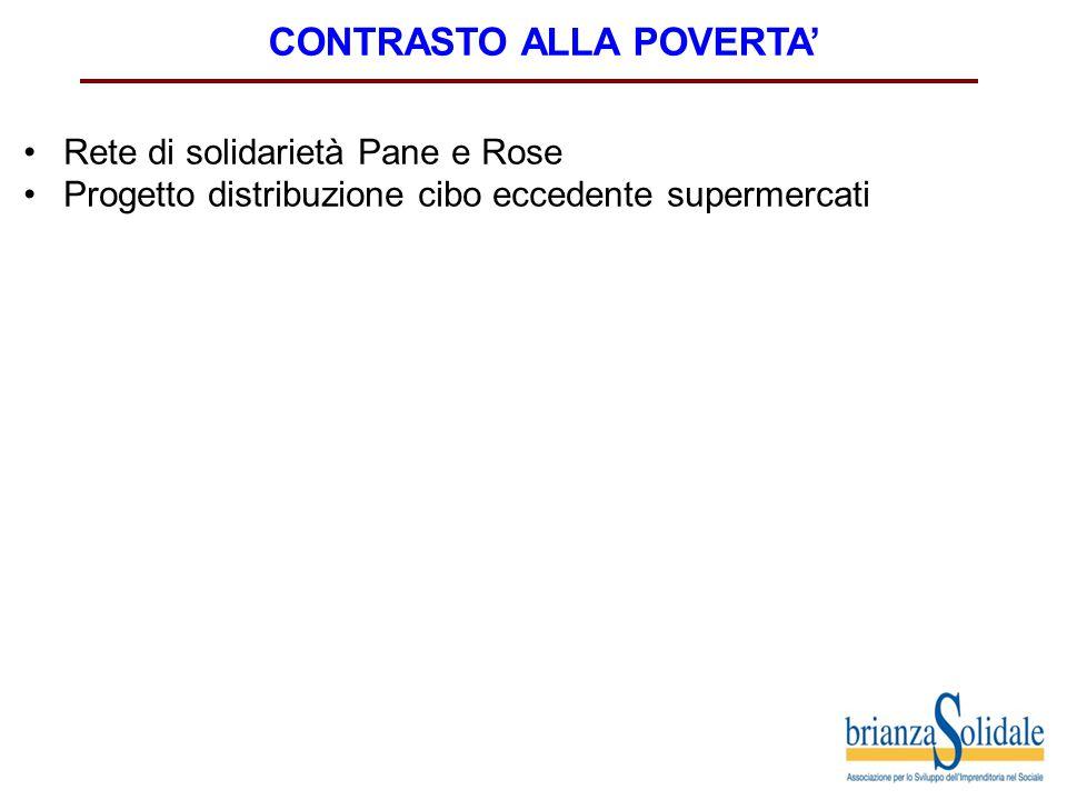 CONTRASTO ALLA POVERTA' Rete di solidarietà Pane e Rose Progetto distribuzione cibo eccedente supermercati