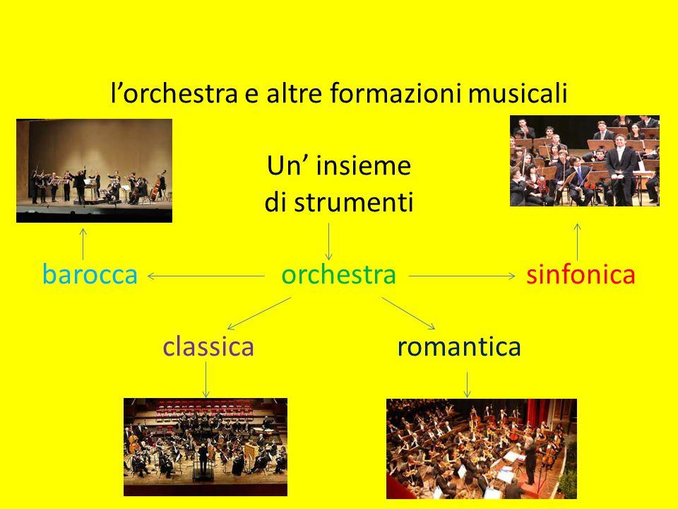 Maggiulli Gabriele e Di Giacomo Giovanni presentano il 15\03\2014 alla prof. Di Martino e alla 2^A per la materia musica LE FORMAZIONI MUSICALI E LA V