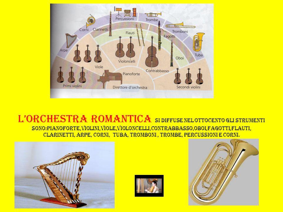 Schema orchestra classica L'orchestra classica si diffuse nel settecento gli strumentisono:violini,viole,violoncelli,contrabbasso,oboi,fagotti,flauti,