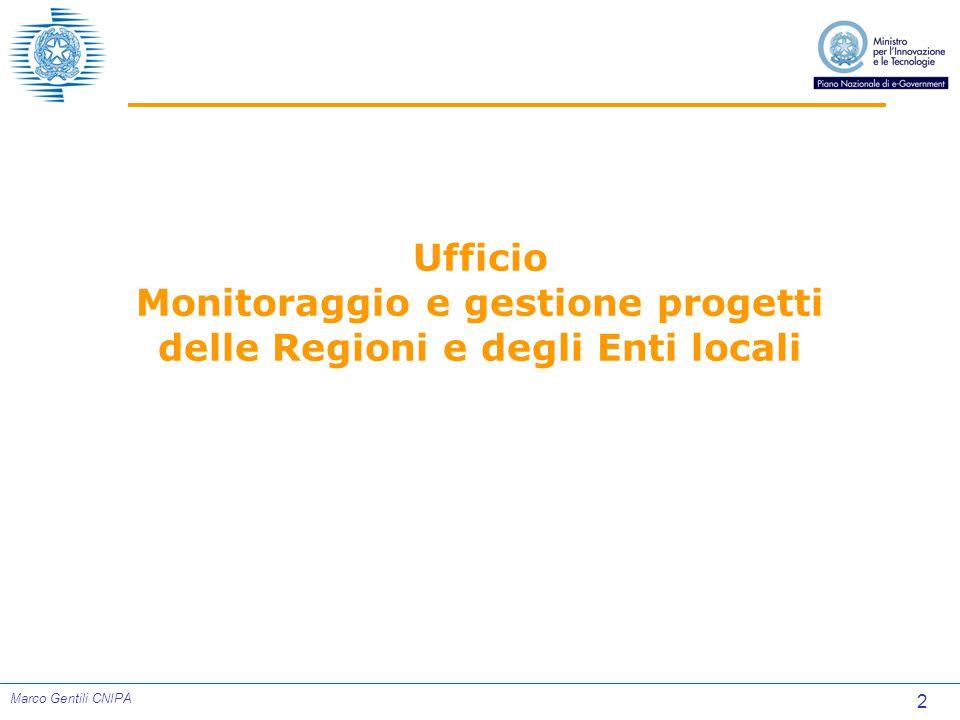 23 Marco Gentili CNIPA POSIZIONAMENTO PROGETTI SAL stimato Febbraio 2005 Ripartizione dei progetti sulle fasce definite a settembre 2004
