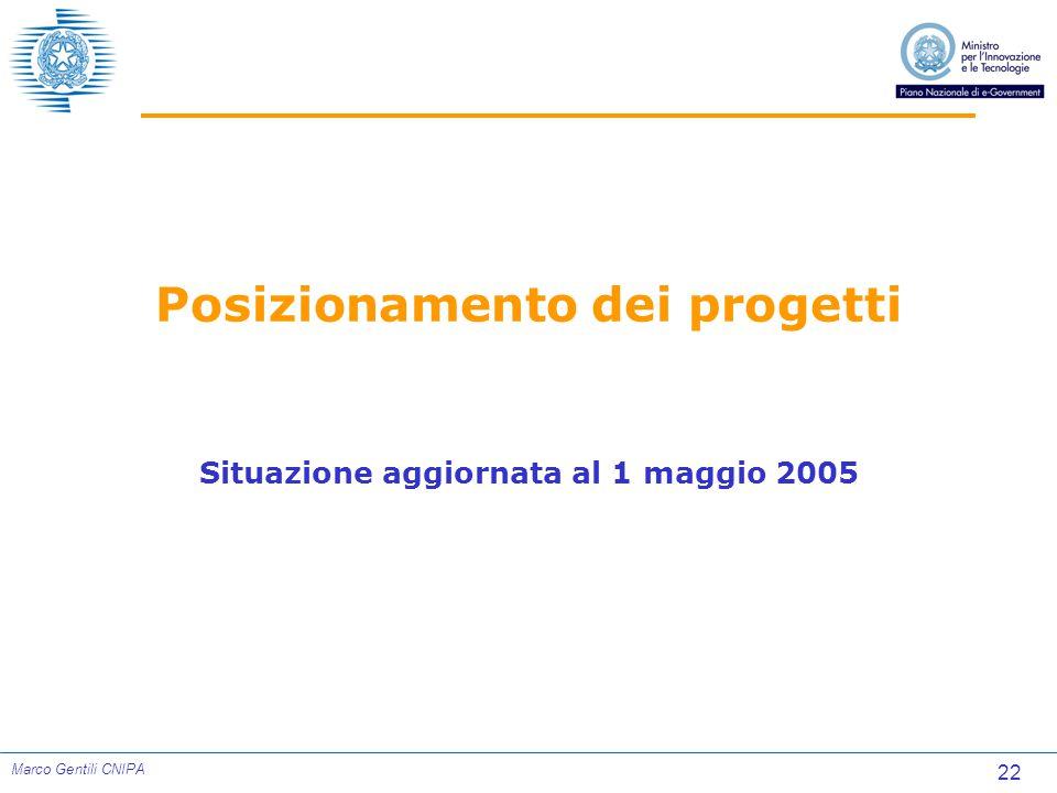 22 Marco Gentili CNIPA Posizionamento dei progetti Situazione aggiornata al 1 maggio 2005