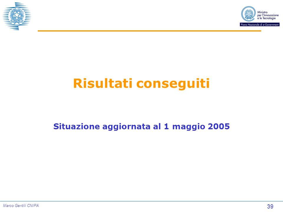 39 Marco Gentili CNIPA Risultati conseguiti Situazione aggiornata al 1 maggio 2005