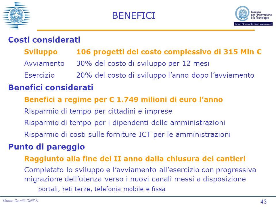 43 Marco Gentili CNIPA BENEFICI Costi considerati Sviluppo106 progetti del costo complessivo di 315 Mln € Avviamento30% del costo di sviluppo per 12 mesi Esercizio20% del costo di sviluppo l'anno dopo l'avviamento Benefici considerati Benefici a regime per € 1.749 milioni di euro l'anno Risparmio di tempo per cittadini e imprese Risparmio di tempo per i dipendenti delle amministrazioni Risparmio di costi sulle forniture ICT per le amministrazioni Punto di pareggio Raggiunto alla fine del II anno dalla chiusura dei cantieri Completato lo sviluppo e l'avviamento all'esercizio con progressiva migrazione dell'utenza verso i nuovi canali messi a disposizione portali, reti terze, telefonia mobile e fissa