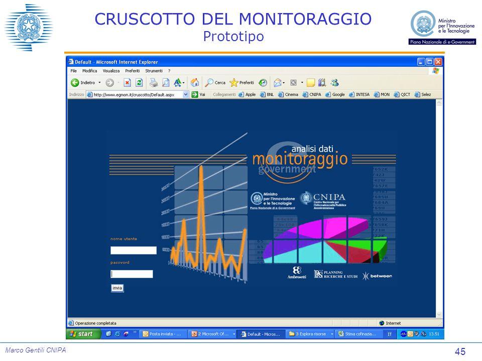45 Marco Gentili CNIPA CRUSCOTTO DEL MONITORAGGIO Prototipo