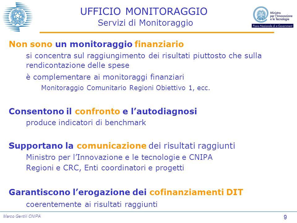10 Marco Gentili CNIPA UFFICIO MONITORAGGIO Dimensioni monitoraggio Fase I Piano e-GOV EventoTempoSAL%Cofinanz.