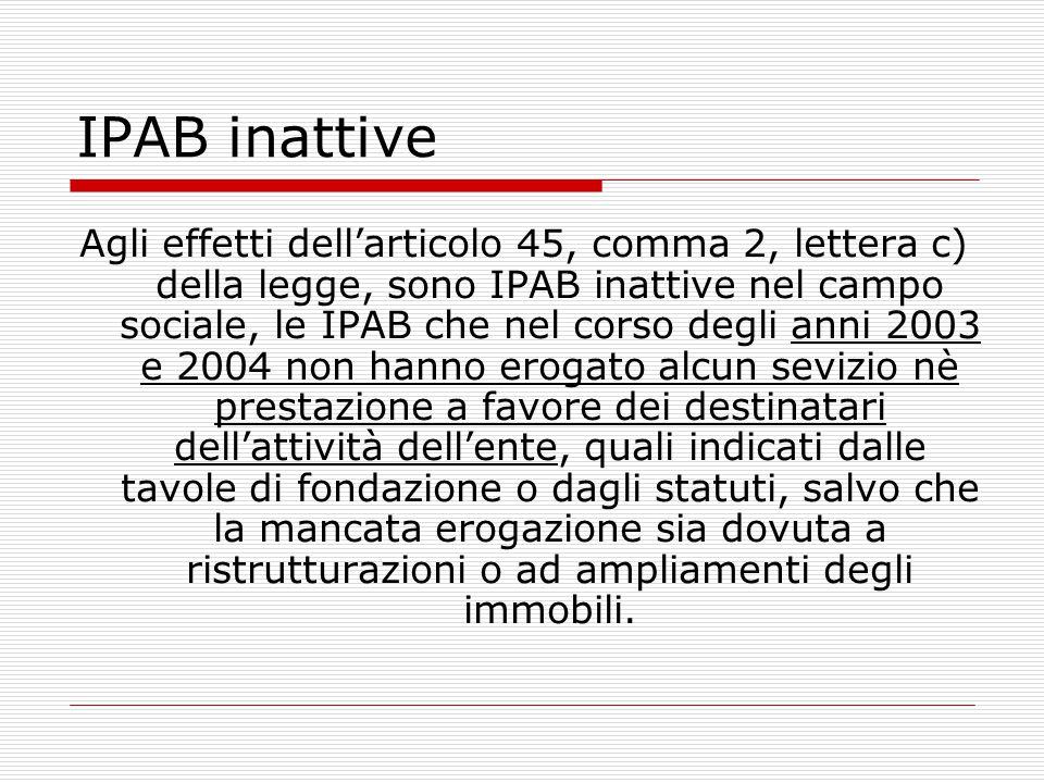 IPAB inattive Agli effetti dell'articolo 45, comma 2, lettera c) della legge, sono IPAB inattive nel campo sociale, le IPAB che nel corso degli anni 2