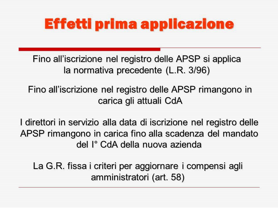 Effetti prima applicazione Fino all'iscrizione nel registro delle APSP rimangono in carica gli attuali CdA Fino all'iscrizione nel registro delle APSP