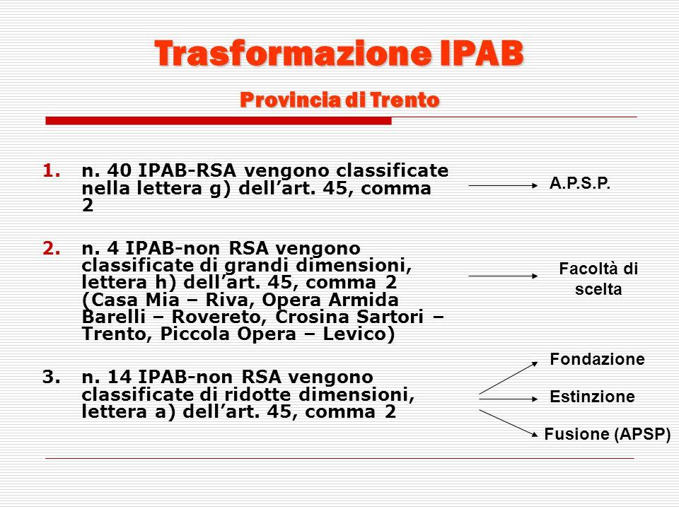 Trasformazione IPAB Provincia di Trento 1.n. 40 IPAB-RSA vengono classificate nella lettera g) dell'art. 45, comma 2 2.n. 4 IPAB-non RSA vengono class
