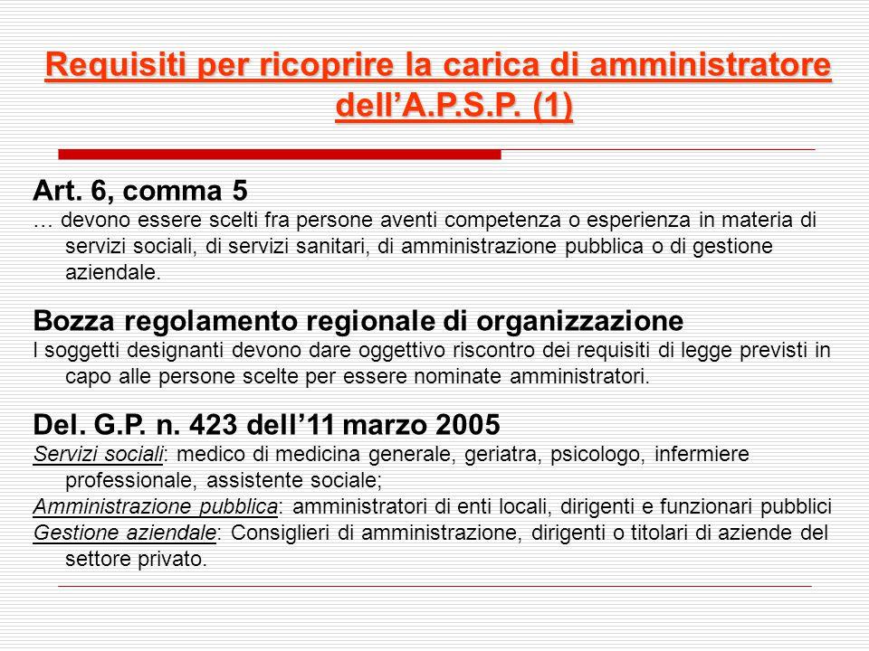Requisiti per ricoprire la carica di amministratore dell'A.P.S.P. (1) Art. 6, comma 5 … devono essere scelti fra persone aventi competenza o esperienz