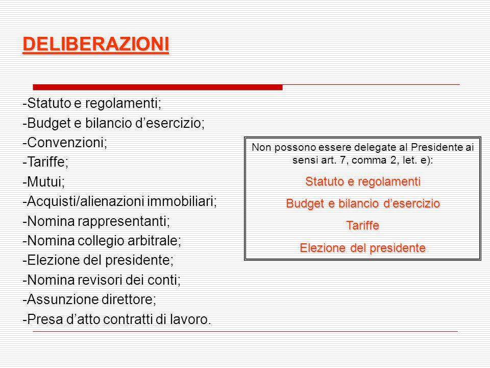 DELIBERAZIONI -Statuto e regolamenti; -Budget e bilancio d'esercizio; -Convenzioni; -Tariffe; -Mutui; -Acquisti/alienazioni immobiliari; -Nomina rappr