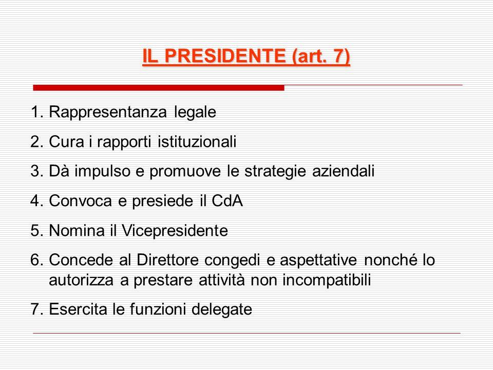 IL PRESIDENTE (art. 7) 1.Rappresentanza legale 2.Cura i rapporti istituzionali 3.Dà impulso e promuove le strategie aziendali 4.Convoca e presiede il