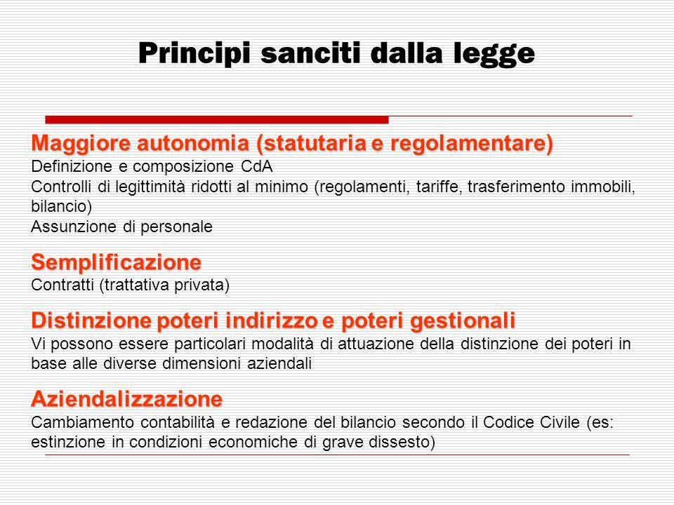 Principi sanciti dalla legge Maggiore autonomia (statutaria e regolamentare) Definizione e composizione CdA Controlli di legittimità ridotti al minimo