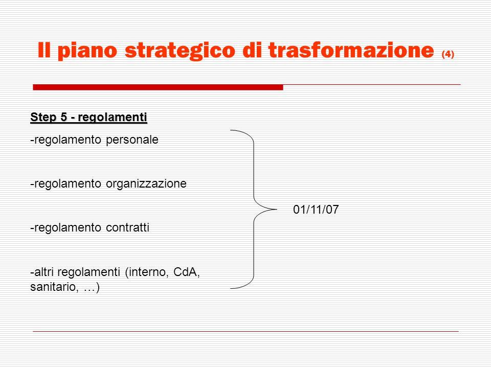Il piano strategico di trasformazione (4) Step 5 - regolamenti -regolamento personale -regolamento organizzazione -regolamento contratti -altri regola