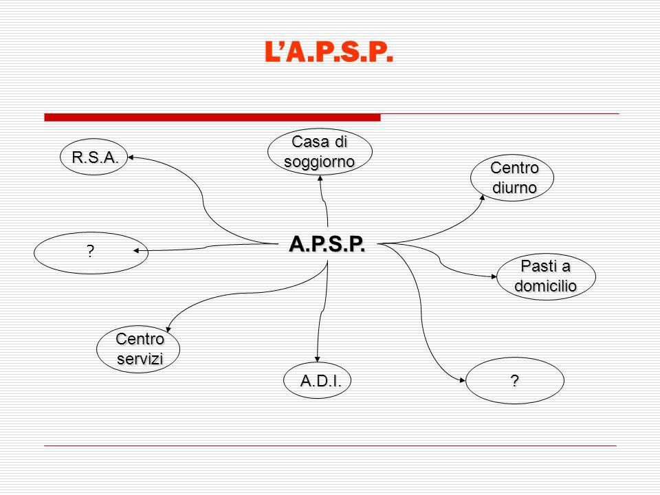 L'A.P.S.P. A.P.S.P. R.S.A. Casa di soggiorno Centro diurno Pasti a domicilio A.D.I. Centro servizi ? ?