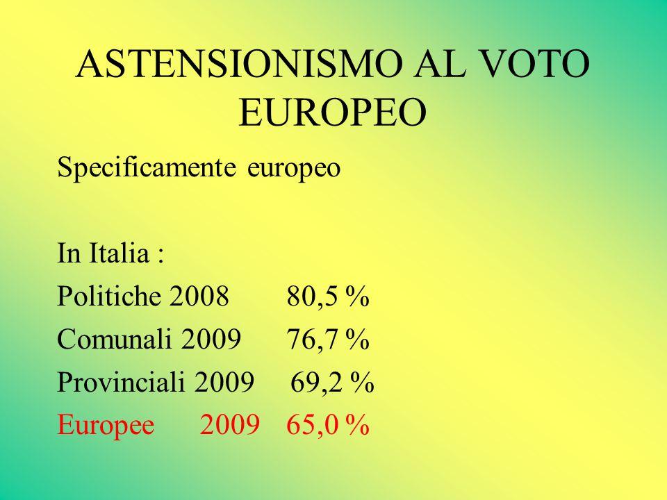 ASTENSIONISMO AL VOTO EUROPEO Specificamente europeo In Italia : Politiche 200880,5 % Comunali 200976,7 % Provinciali 2009 69,2 % Europee 2009 65,0 %