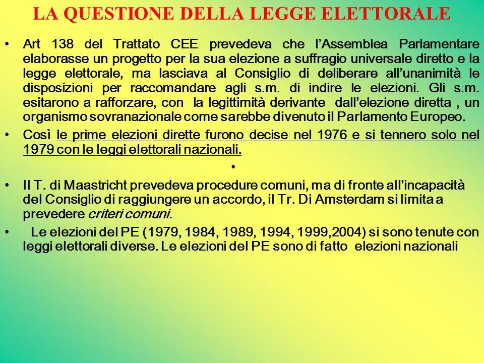 LA QUESTIONE DELLA LEGGE ELETTORALE Art 138 del Trattato CEE prevedeva che l'Assemblea Parlamentare elaborasse un progetto per la sua elezione a suffragio universale diretto e la legge elettorale, ma lasciava al Consiglio di deliberare all'unanimità le disposizioni per raccomandare agli s.m.