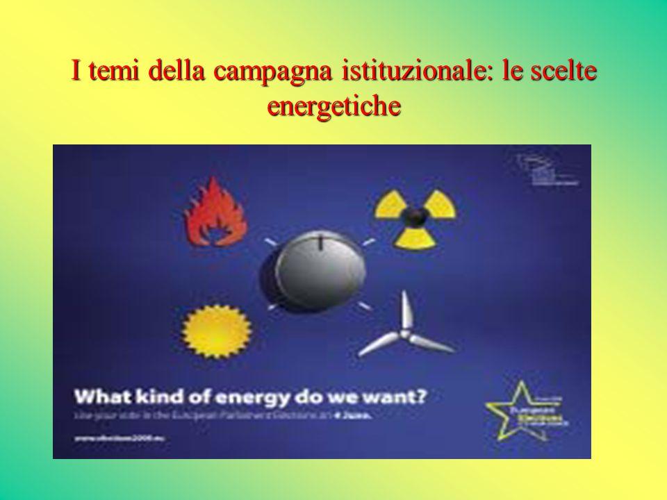 I temi della campagna istituzionale: le scelte energetiche
