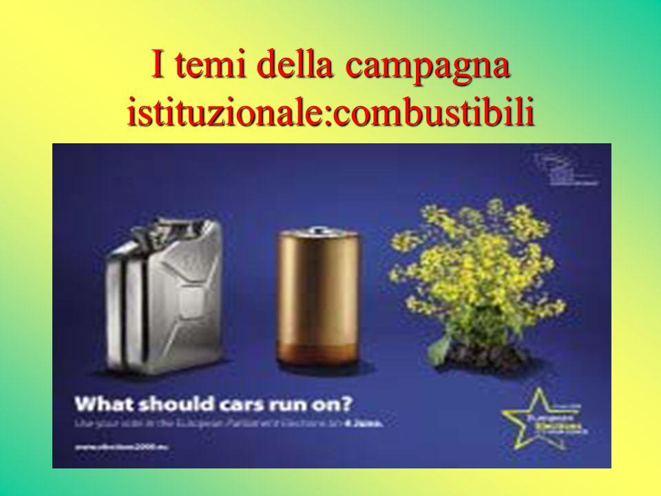 I temi della campagna istituzionale:combustibili