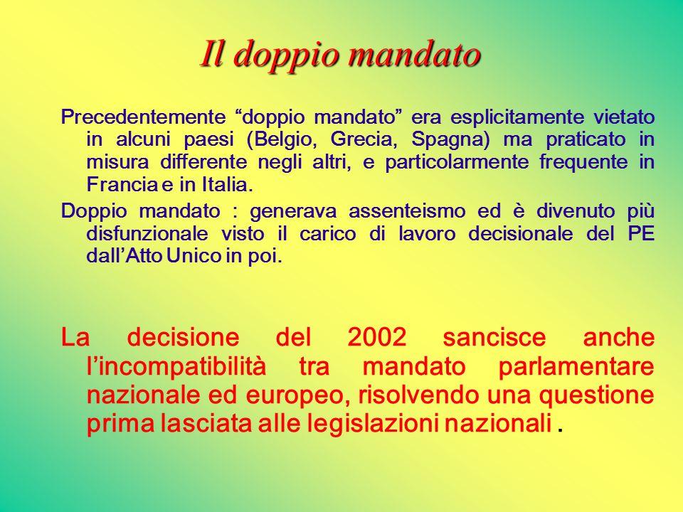 """Il doppio mandato Precedentemente """"doppio mandato"""" era esplicitamente vietato in alcuni paesi (Belgio, Grecia, Spagna) ma praticato in misura differen"""