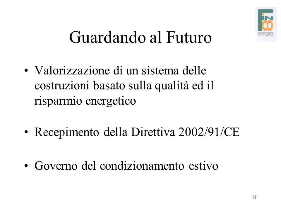 11 Guardando al Futuro Valorizzazione di un sistema delle costruzioni basato sulla qualità ed il risparmio energetico Recepimento della Direttiva 2002