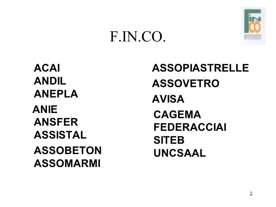 2 F.IN.CO. ACAI ANDIL ANEPLA ANIE ANSFER ASSISTAL ASSOBETON ASSOMARMI ASSOPIASTRELLE ASSOVETRO AVISA CAGEMA FEDERACCIAI SITEB UNCSAAL