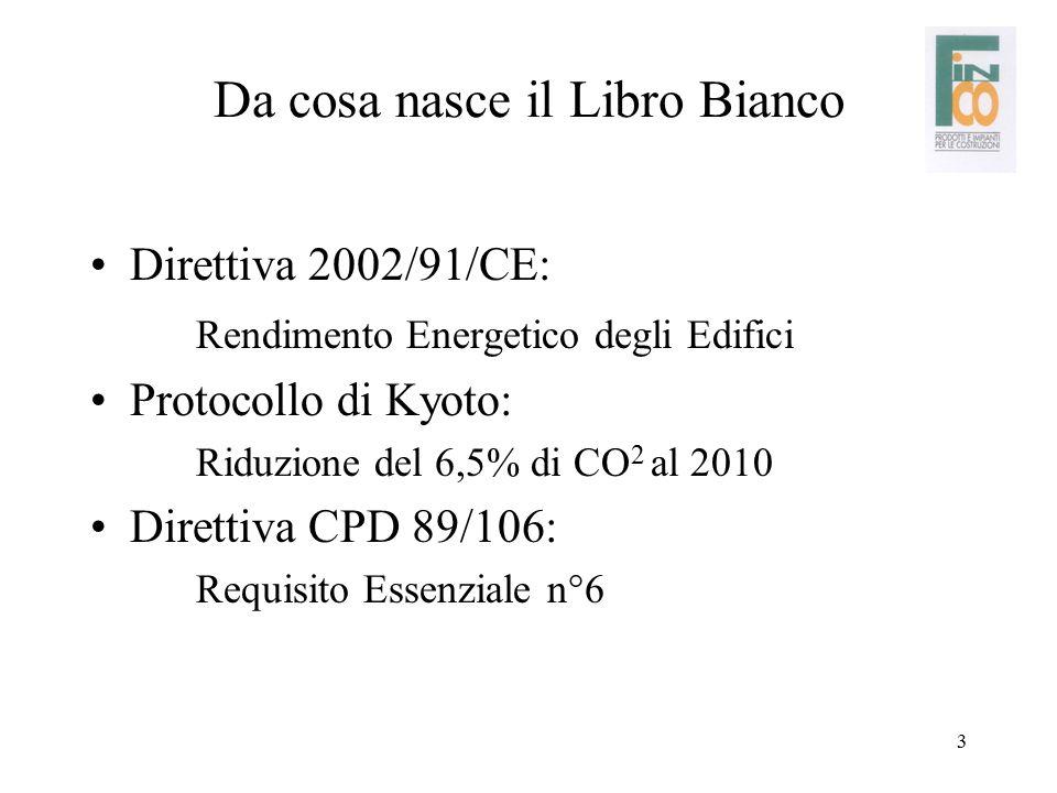 3 Da cosa nasce il Libro Bianco Direttiva 2002/91/CE: Rendimento Energetico degli Edifici Protocollo di Kyoto: Riduzione del 6,5% di CO 2 al 2010 Dire
