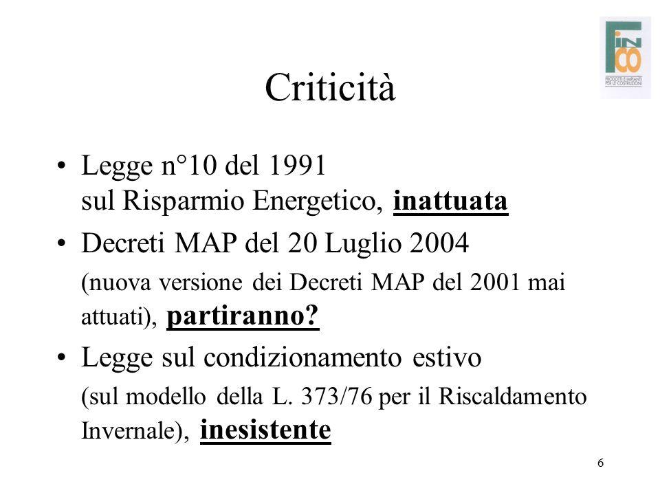 6 Criticità Legge n°10 del 1991 sul Risparmio Energetico, inattuata Decreti MAP del 20 Luglio 2004 (nuova versione dei Decreti MAP del 2001 mai attuat