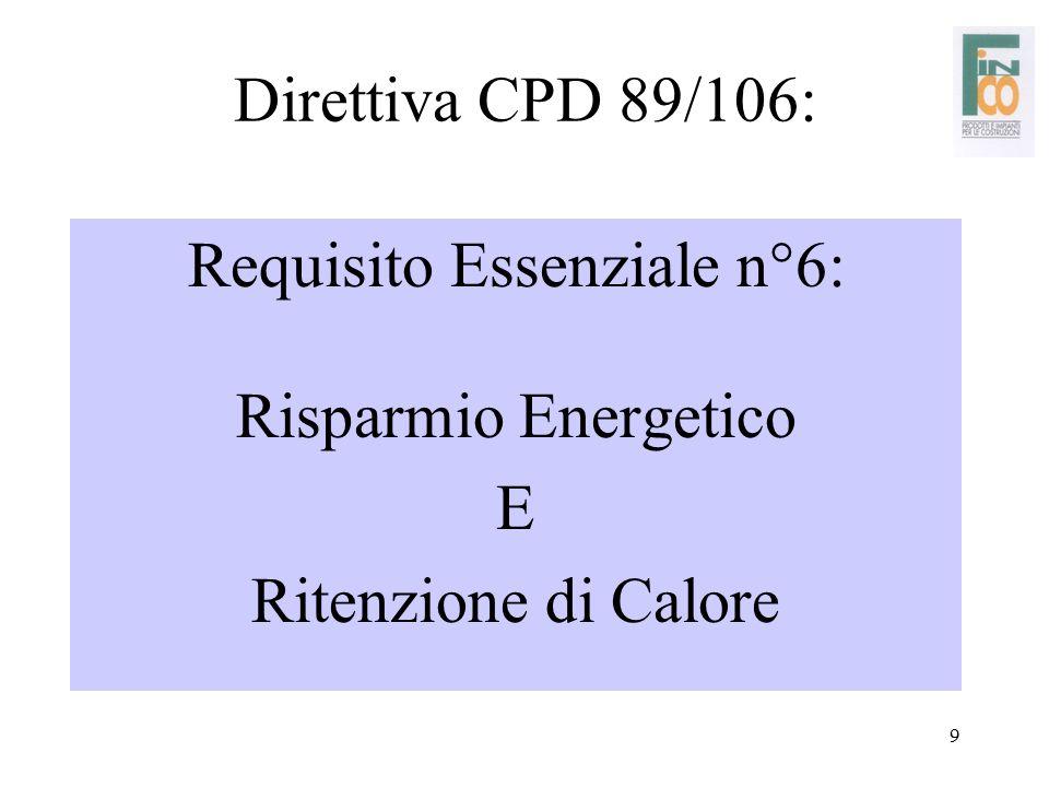 9 Direttiva CPD 89/106: Requisito Essenziale n°6: Risparmio Energetico E Ritenzione di Calore