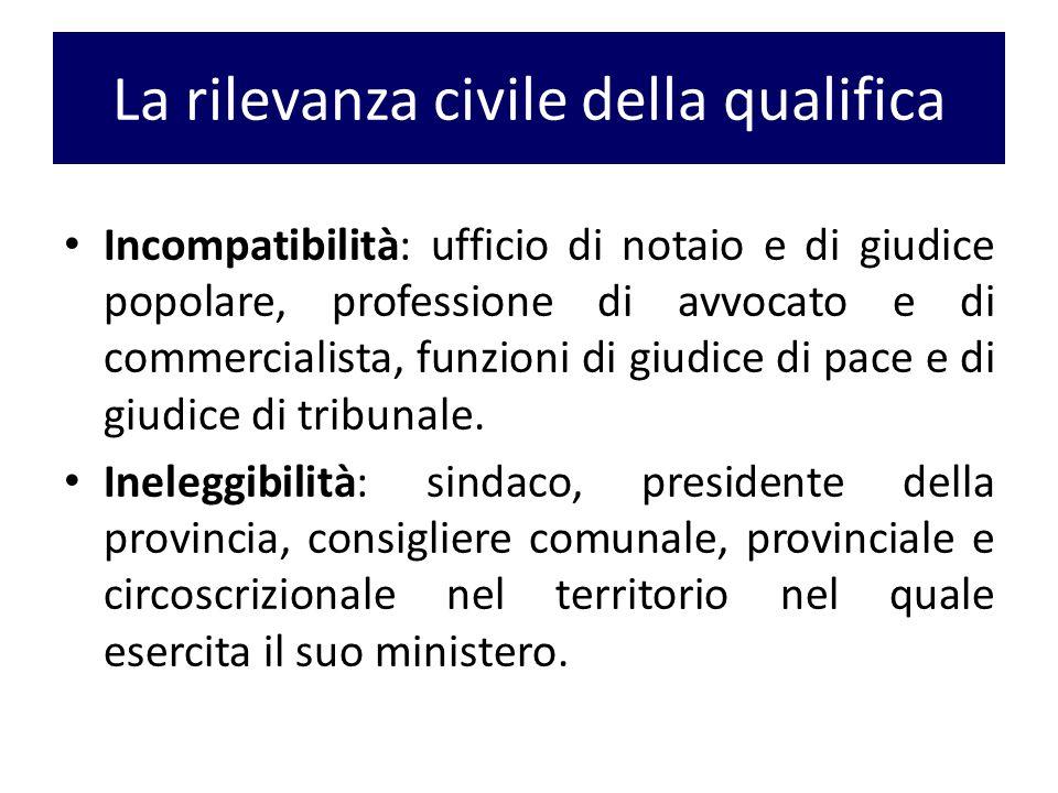 La rilevanza civile della qualifica Incompatibilità: ufficio di notaio e di giudice popolare, professione di avvocato e di commercialista, funzioni di giudice di pace e di giudice di tribunale.